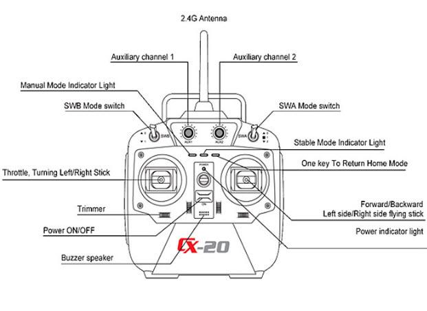 cx-20 controller