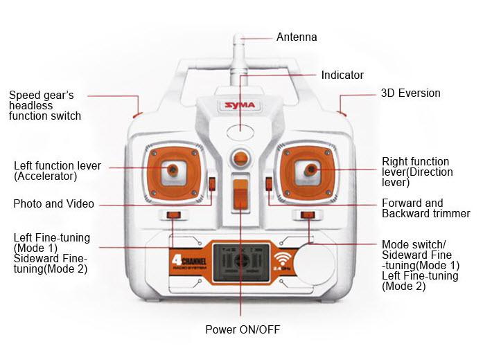 syma x8c controller