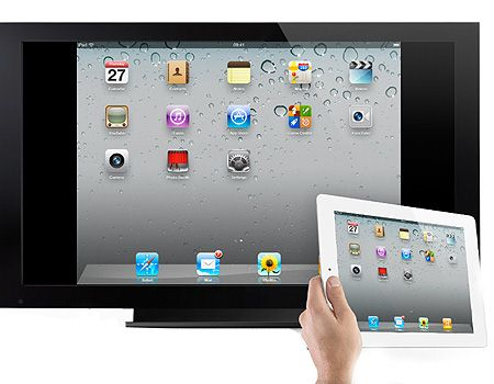 connecting ipad to tv