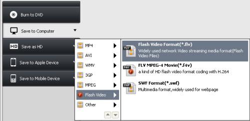 create flv slideshow